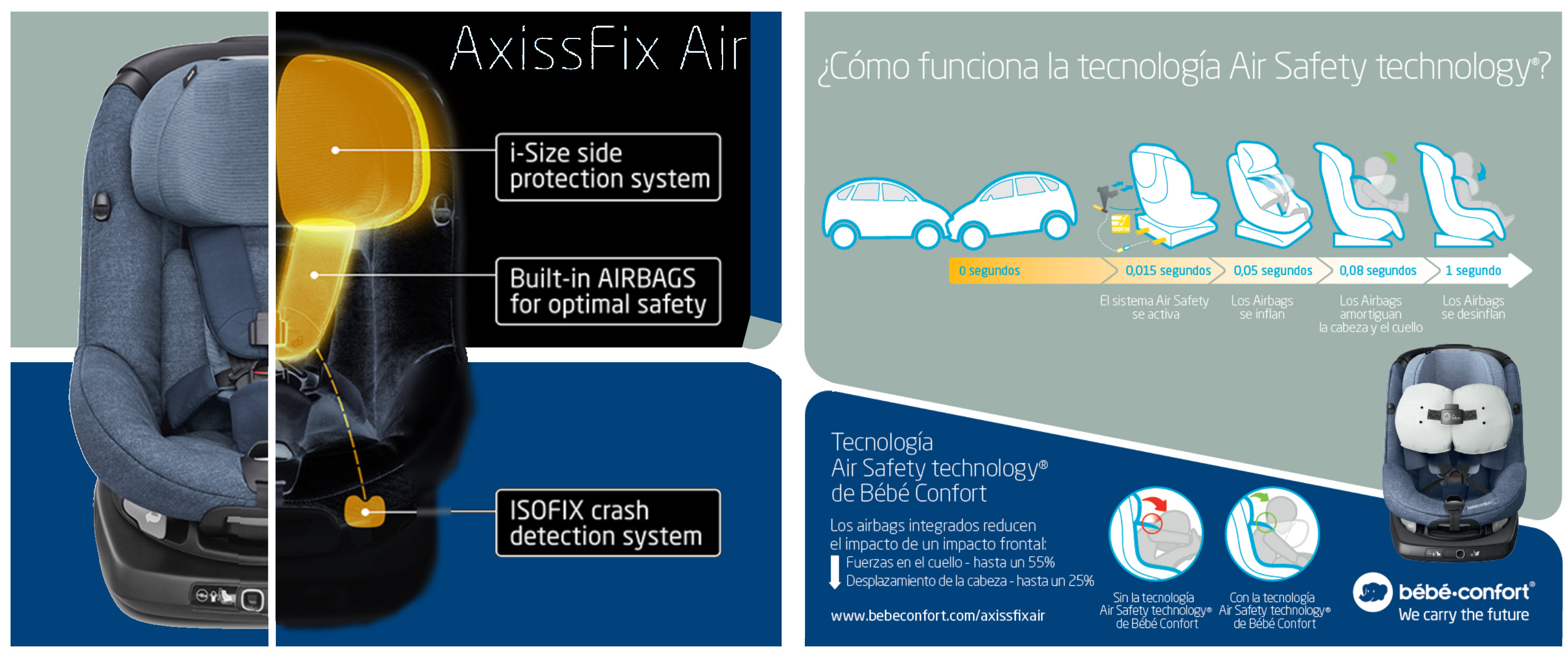 AXISFIX AIR ESPECIFICACIONES