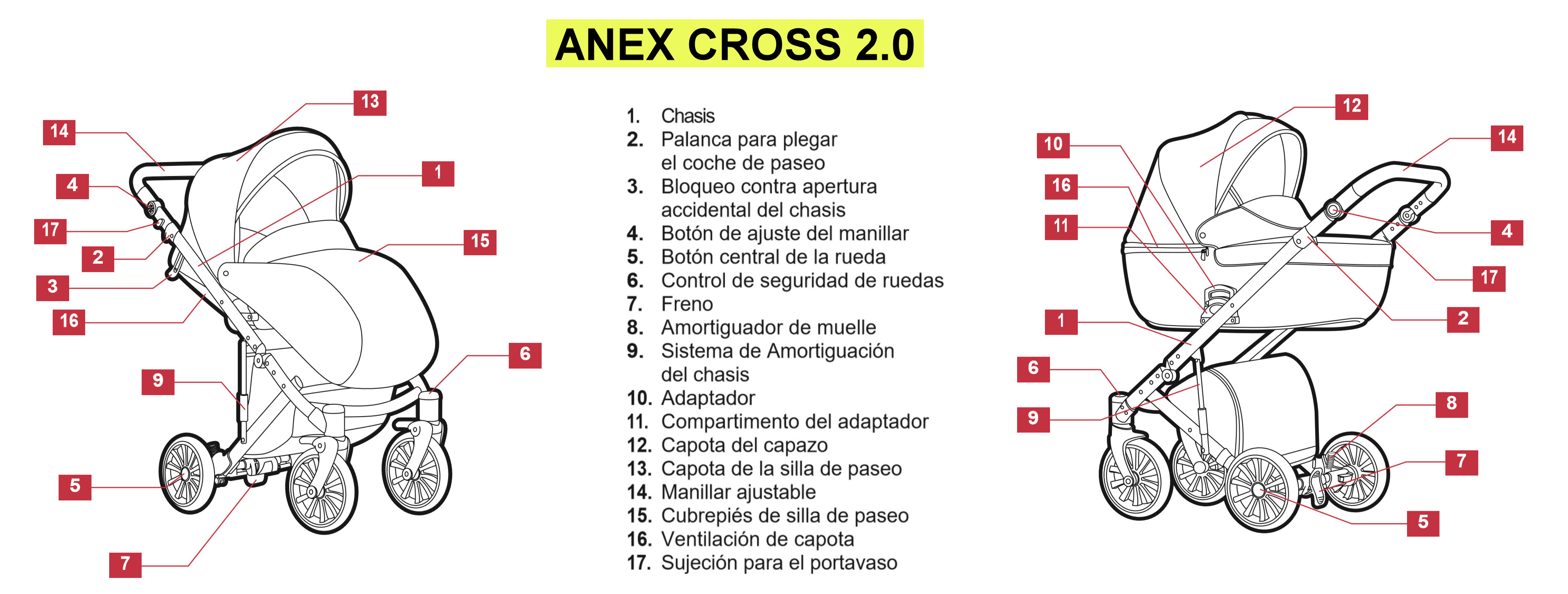 ANEX CROSS 2.0 TECNICO
