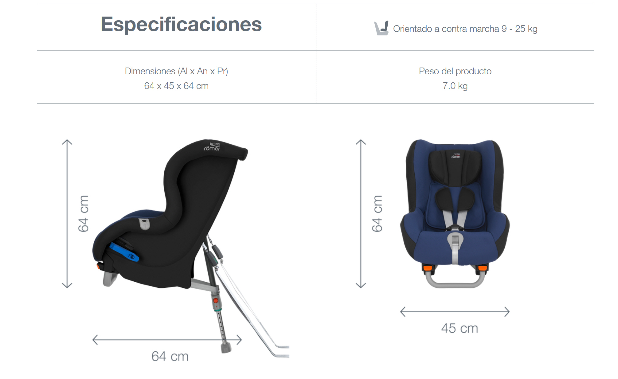 ESPECIFICACIONES TECNICAS MAX WAY