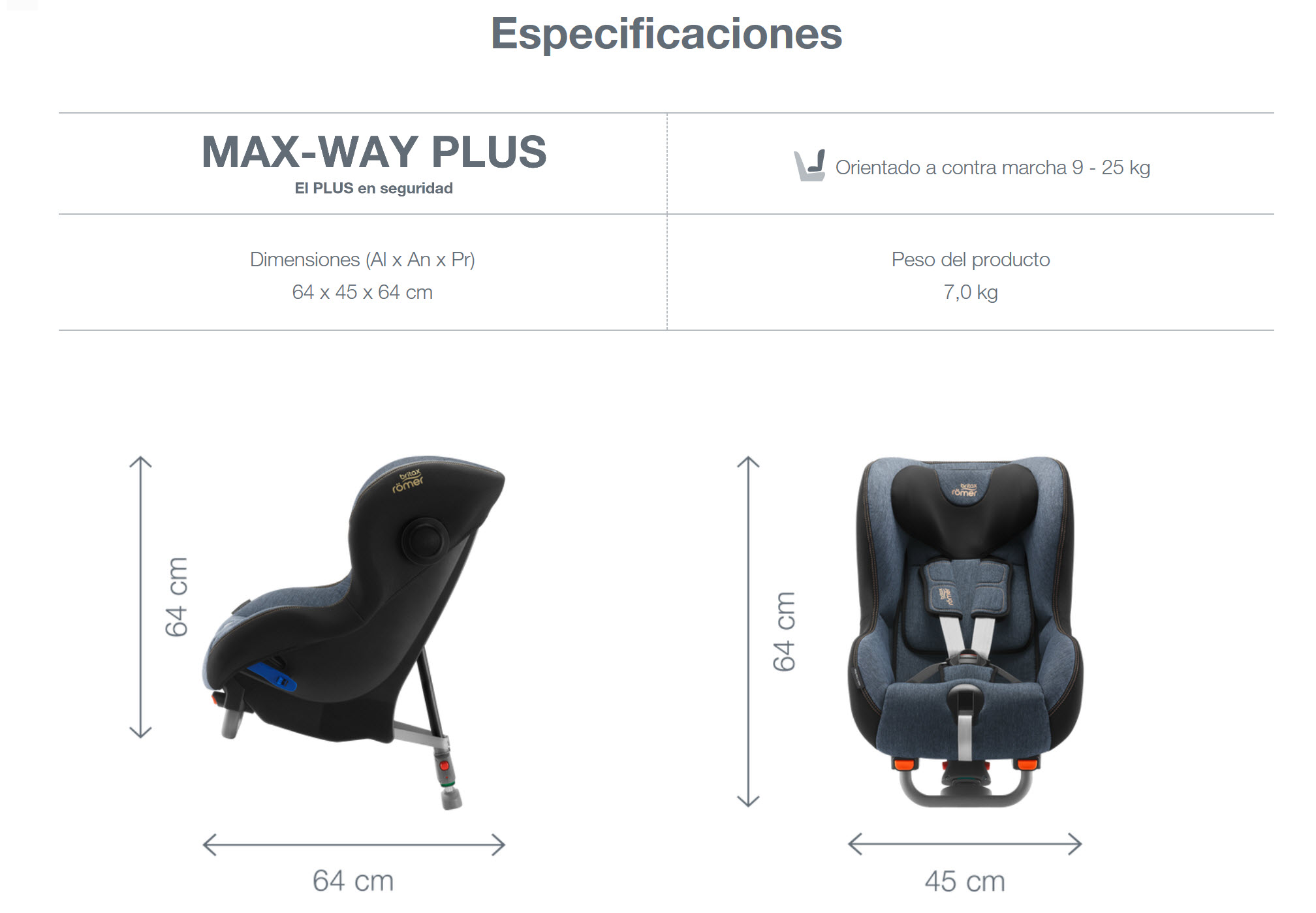 ESPECIFICACIONES MAX WAY PLUS